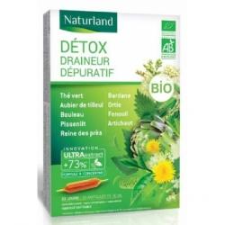 Naturland Détoxidraine Detox Bio 20 ampoules de 10ml Complément alimentaire Les Copines Bio
